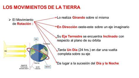 LOS MOVIMIENTOS DE LA TIERRA - ppt video online descargar