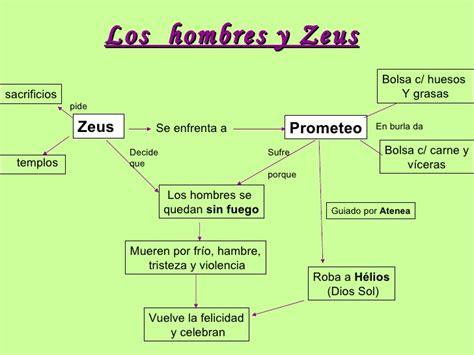 Los orígenes según Prometeo