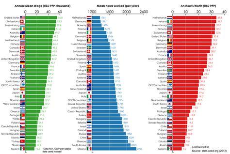 Los países donde más y menos horas se trabajan – Dedo Digital.