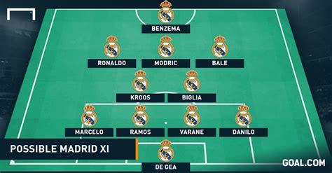 Los planes de fichajes del Real Madrid para el verano ...