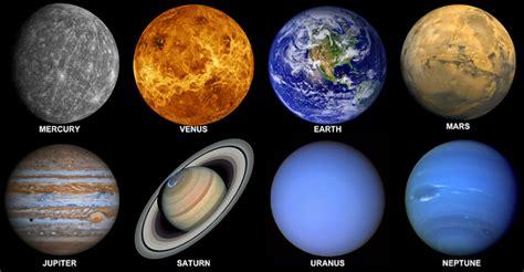 Los planetas en ingles para niños