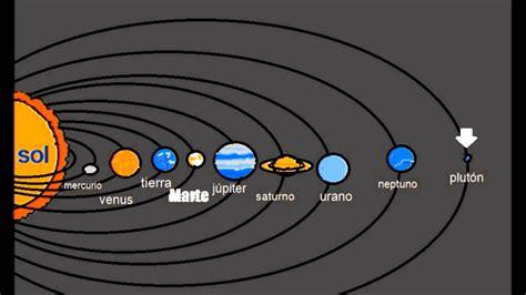 Los planetas para niños .sistema solar - YouTube