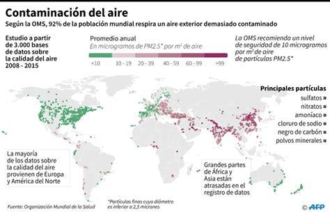 Los principales agentes contaminantes del aire | CONtexto ...