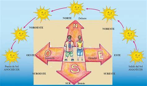 Los puntos cardinales - Edicion Impresa - ABC Color
