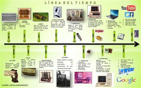 LOS RECURSOS MULTIMEDIA: 1.  LAS TECNOLOGÍA DE LA ...