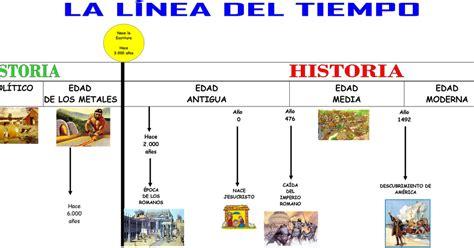 LOS SUEÑOS DE SEGUNDO: LÍNEA DEL TIEMPO: PREHISTORIA E ...