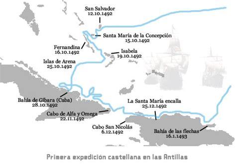 Los viajes de Cristóbal Colón - Historia del Nuevo Mundo