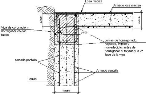 Losas y Vigas: Sistema de Losas