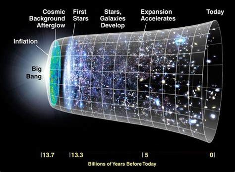 L'Universo si espande oscillando | MEDIA INAF