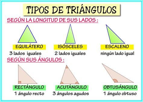 Maestro San Blas: Triángulos según sus ángulos
