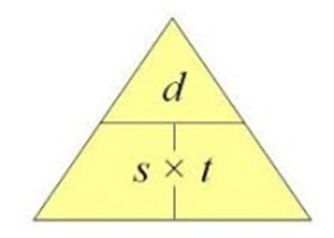 Magic Triangle for Distance, Speed, Time, Word ...