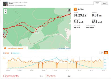 Maikis Running Bikers: Subida al Castell de Burriac