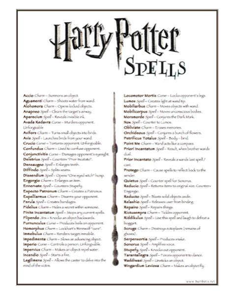 Make Harry Potter Character Wands and Practice Spells