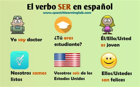 Making Sentences using SER in Spanish  with audio ...