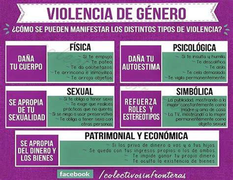 Manifestaciones de la violencia de género