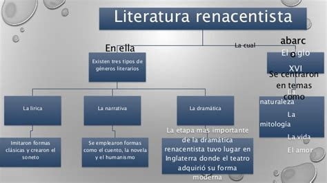 mapa conceptual literatura renacentista