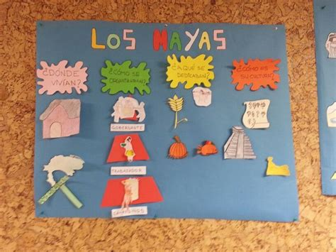 Mapa conceptual realizado para niños de entre 4 y 5 años ...