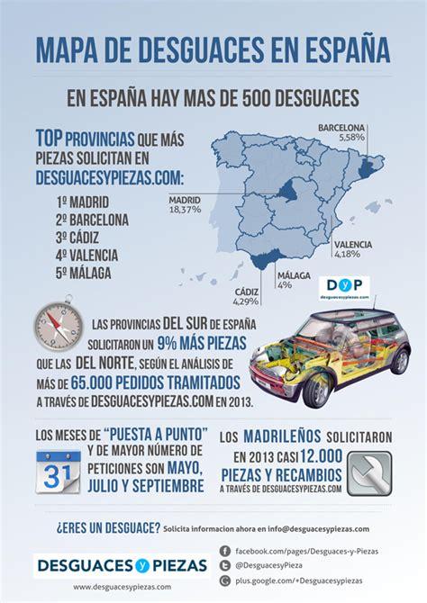 Mapa de desguaces en España - Desguaces y Piezas ...