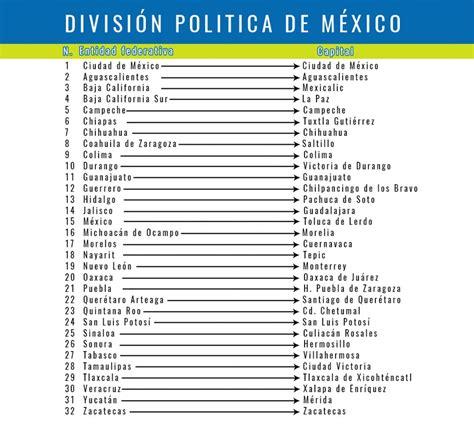Mapa de México Con Nombres | MundoDefinido.info