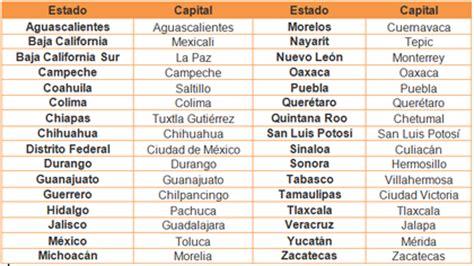Mapa De Mexico Estados Y Capitales | Car Interior Design