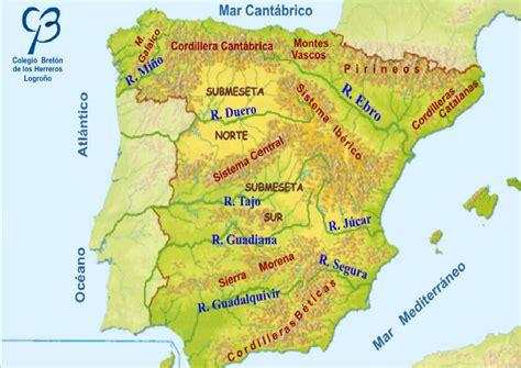 MAPA FISICO ESPAÑA – SOMOS LOS DE TERCERO