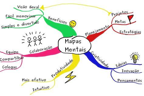 Mapa mental: organizando os seus projetos e ideias! - Salpinx