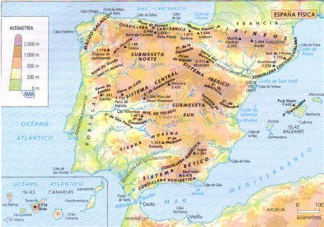 Mapa Rios Y Montañas De España