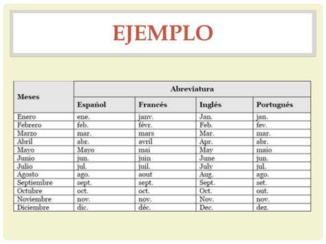 Mapas conceptuales, sinónimos, antónimos y abreviaturas