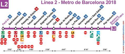 Mapas de las líneas del metro de Barcelona 2017, línea a ...