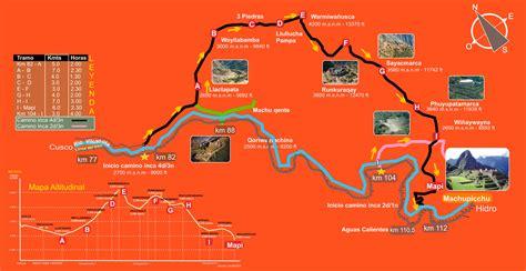 Mapas detallados del Camino Inca