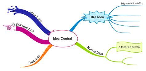 Mapas Mentales - Desarrollando Juntos