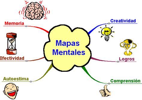 Mapas mentales: generar ideas; tomar decisiones – Pyme Activa
