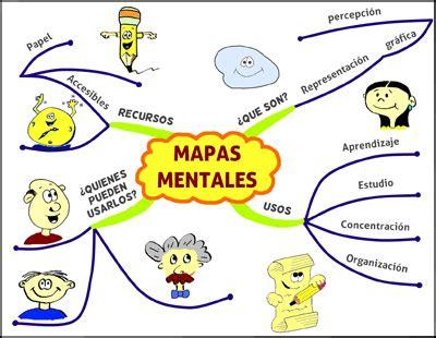 Mapas mentales para niños : Función de diagramas y ...
