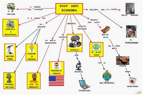 Mappa concettuale: U.S.A. - Economia • Scuolissima.com