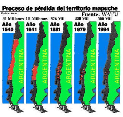 Mapuches: Un estilo de vida: Ubicación Geográfica