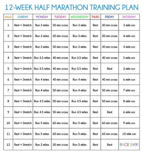 Marathon training for beginners, Half marathon training ...