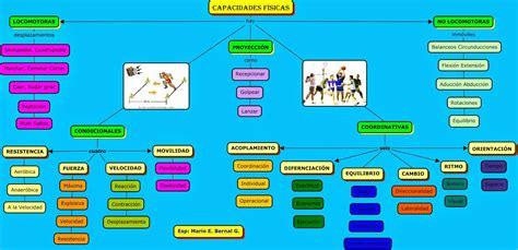 Mario Bernal: Gimnasia I : CAPACIDADES CONDICIONALES Y ...