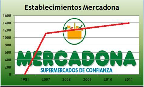 Marketing de la crisis económica: Mercadona, un ejemplo a ...