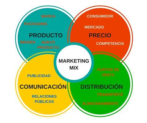 Marketing Internacional de Anecoop   INTERNATIONAL MARKETING