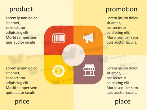Marketing Mix 4P Template for PowerPoint   Prezentr
