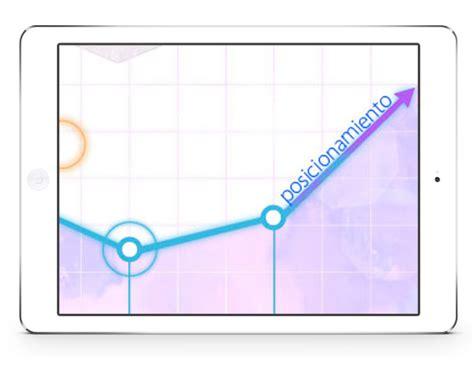 Marketing online para empresas   Intercastilla