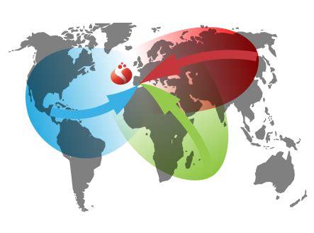 marketingnegocios: ESTRATEGIAS DE MARKETING INTERNACIONAL