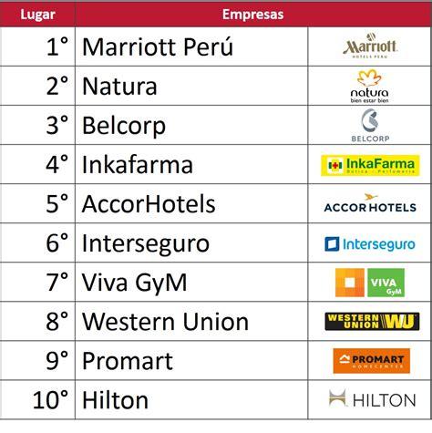 Marriott, Natura y Belcorp son las mejores empresas para ...