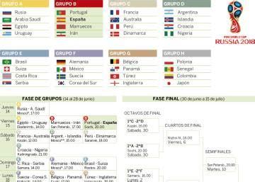 Marruecos examina su auge en el Mundial de Rusia ...
