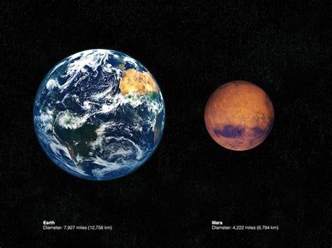 Marte - Información y Características
