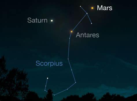 Marte y la Tierra alcanzan esta noche su máxima cercanía ...