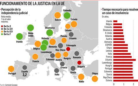 marzo   2015   NOTICIAS JURÍDICAS Y SEGURIDAD INFORMÁTICA