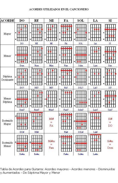 Más de 25 ideas fantásticas sobre Notas Musicales Para ...
