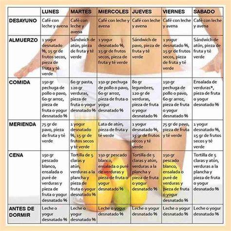 Más de 25 ideas increíbles sobre Menu semanal dieta en ...