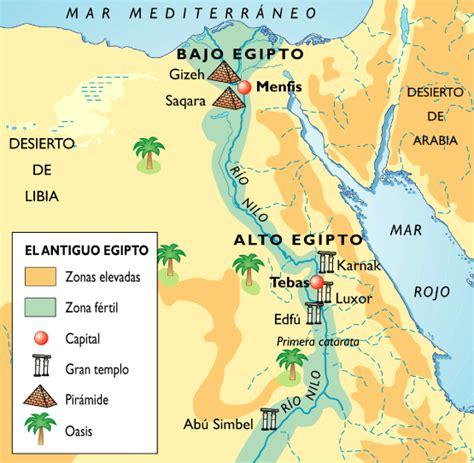 mas-historia: EGIPTO: El río Nilo. Geografía y primeros ...
